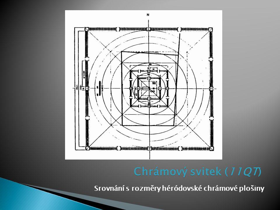 Chrámový svitek (11QT) Srovnání s rozměry héródovské chrámové plošiny