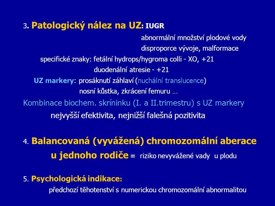 3. Patologický nález na UZ: IUGR
