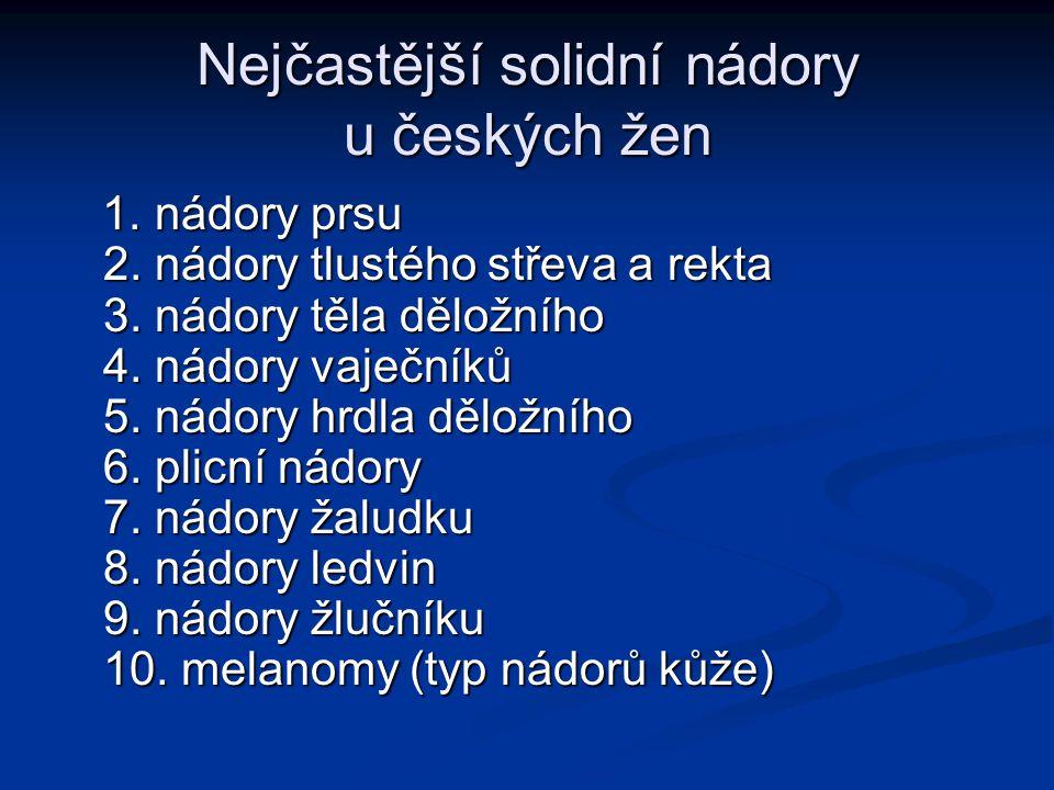 Nejčastější solidní nádory u českých žen