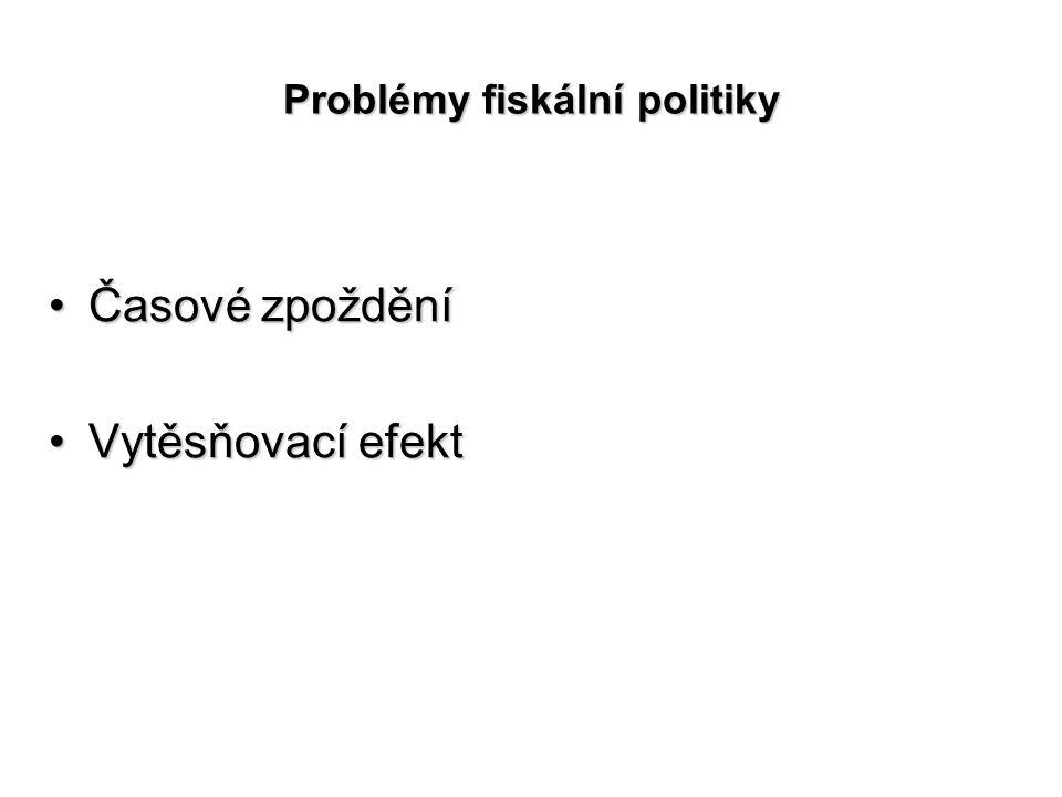 Problémy fiskální politiky