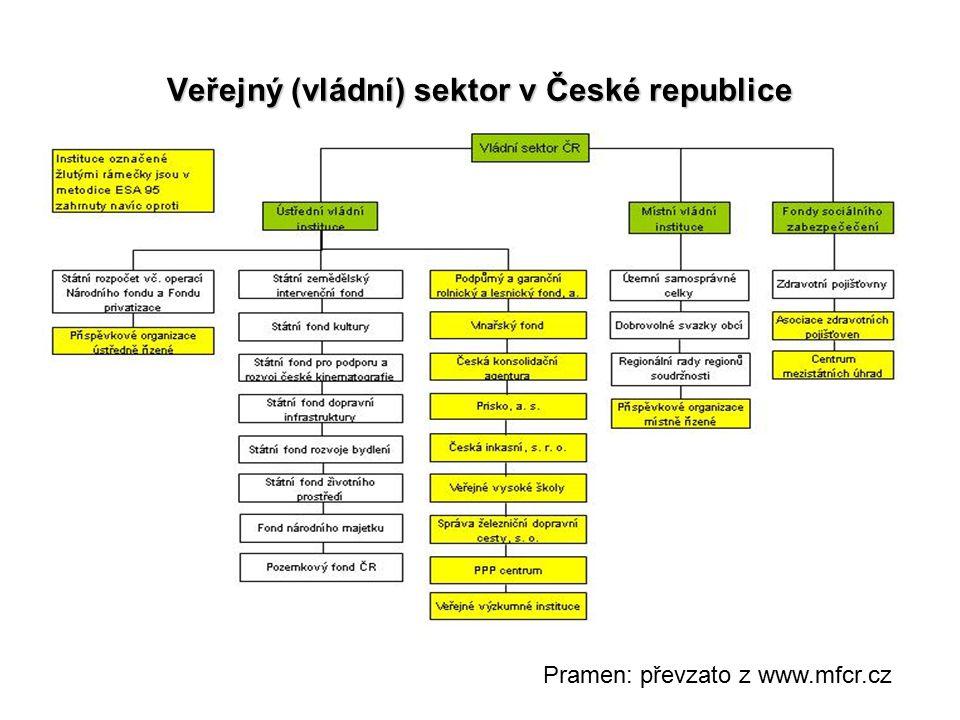 Veřejný (vládní) sektor v České republice