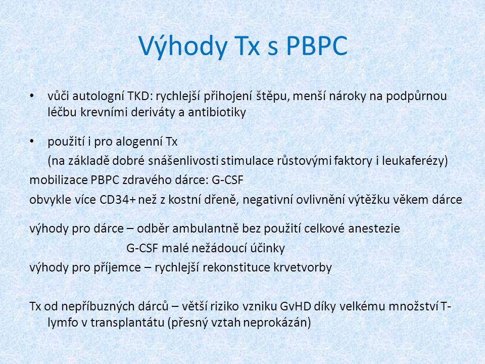 Výhody Tx s PBPC vůči autologní TKD: rychlejší přihojení štěpu, menší nároky na podpůrnou léčbu krevními deriváty a antibiotiky.