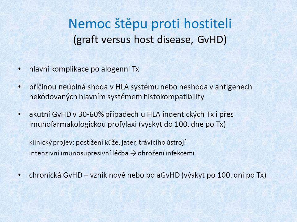 Nemoc štěpu proti hostiteli (graft versus host disease, GvHD)