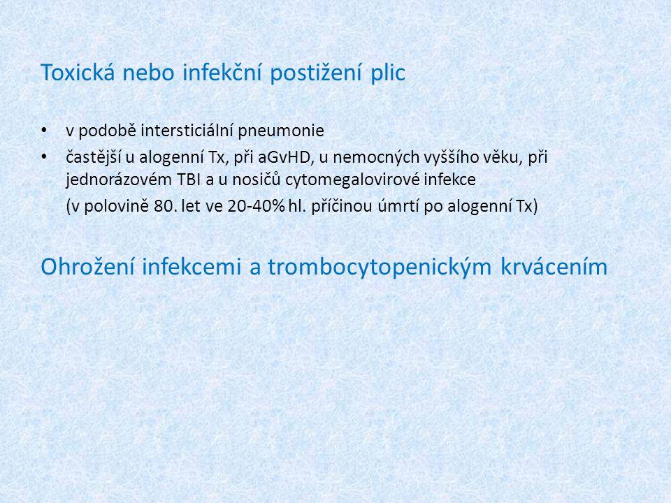 Toxická nebo infekční postižení plic