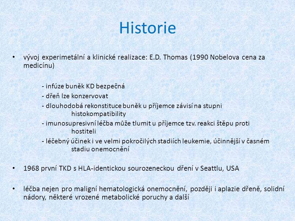 Historie vývoj experimetální a klinické realizace: E.D. Thomas (1990 Nobelova cena za medicínu) - infúze buněk KD bezpečná.