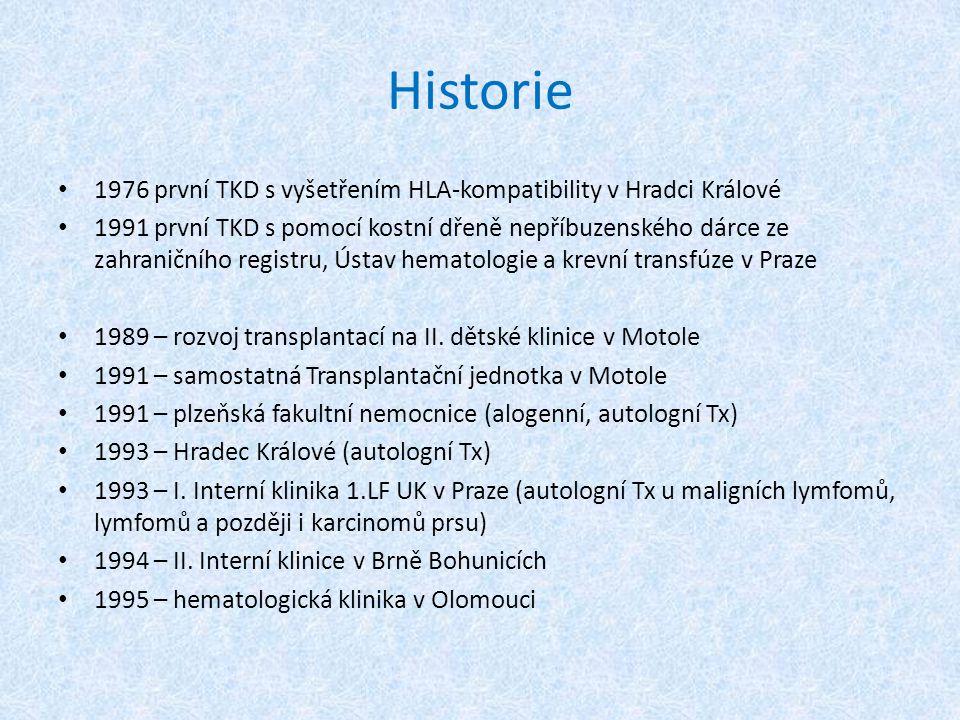 Historie 1976 první TKD s vyšetřením HLA-kompatibility v Hradci Králové.