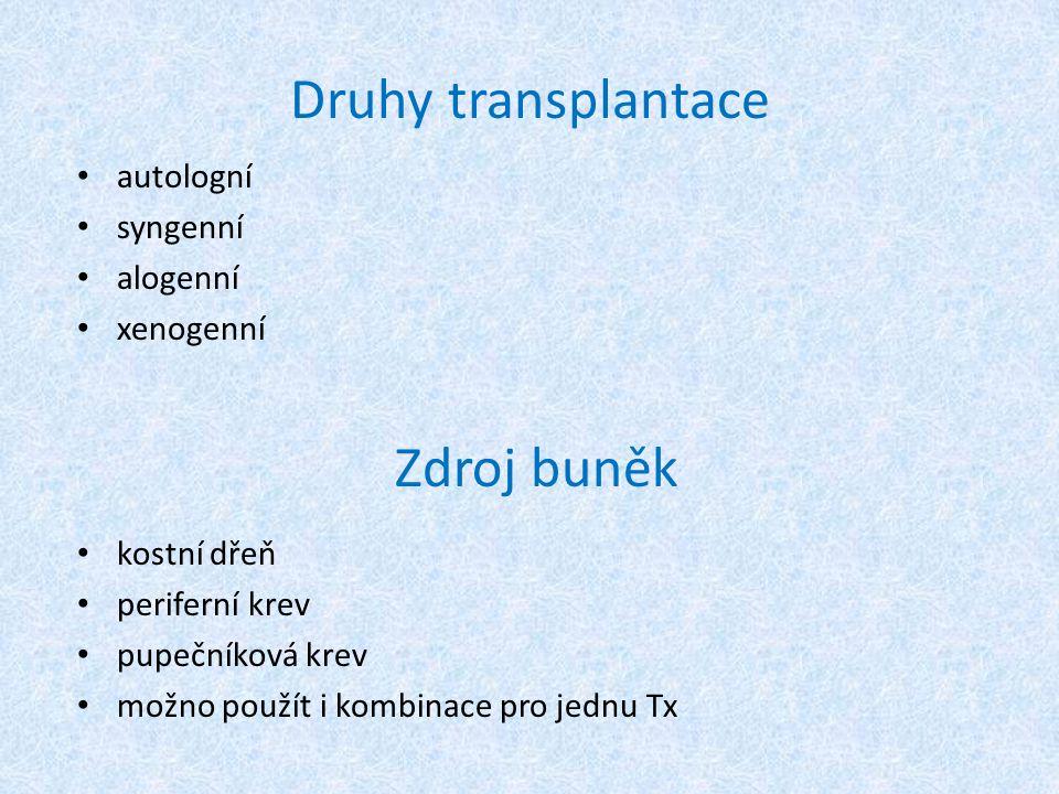 Druhy transplantace Zdroj buněk autologní syngenní alogenní xenogenní