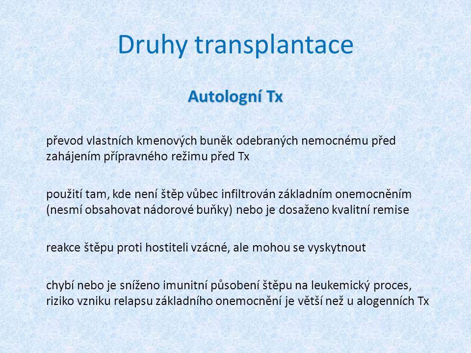 Druhy transplantace Autologní Tx