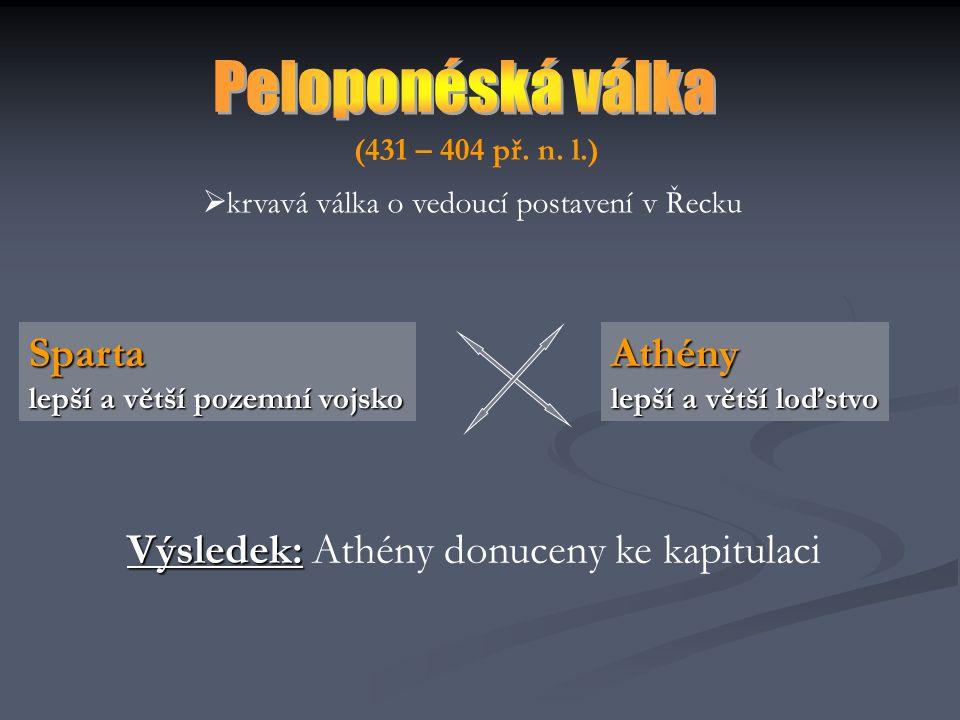 Peloponéská válka Sparta Athény