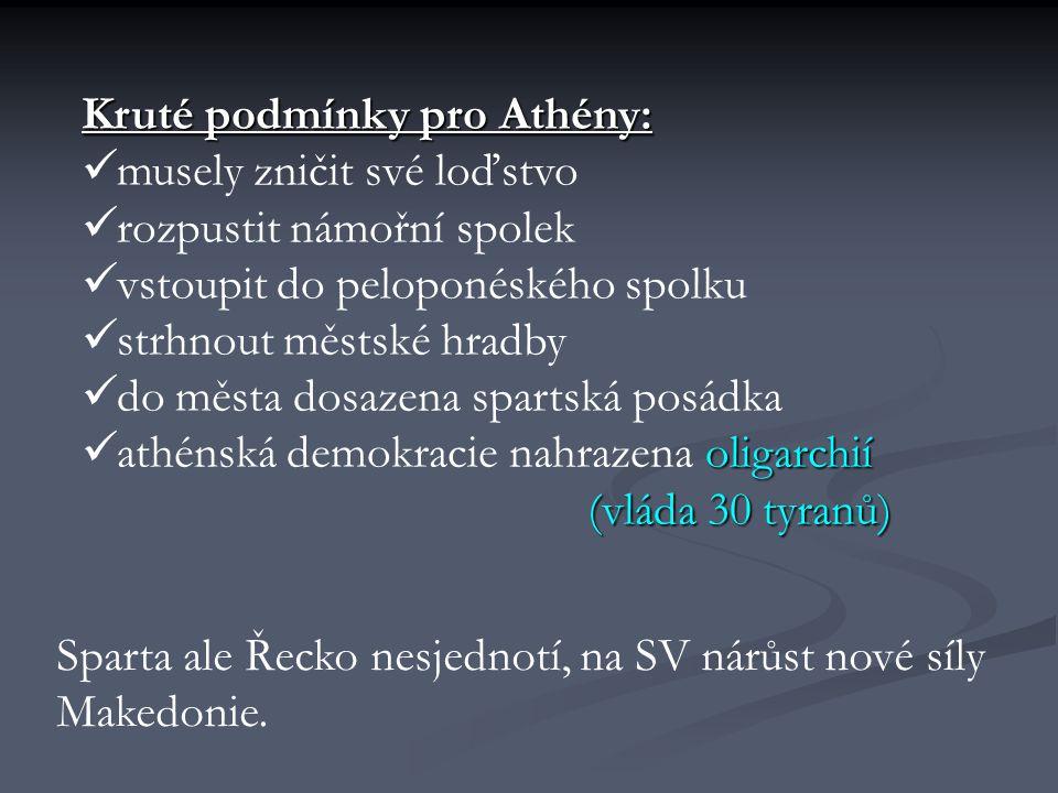 Kruté podmínky pro Athény: