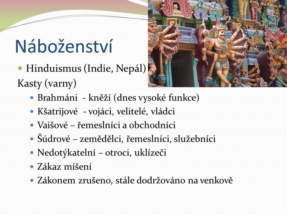 Náboženství Hinduismus (Indie, Nepál) Kasty (varny)