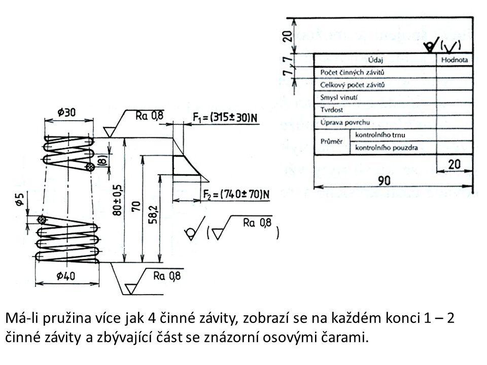 trnu Má-li pružina více jak 4 činné závity, zobrazí se na každém konci 1 – 2 činné závity a zbývající část se znázorní osovými čarami.