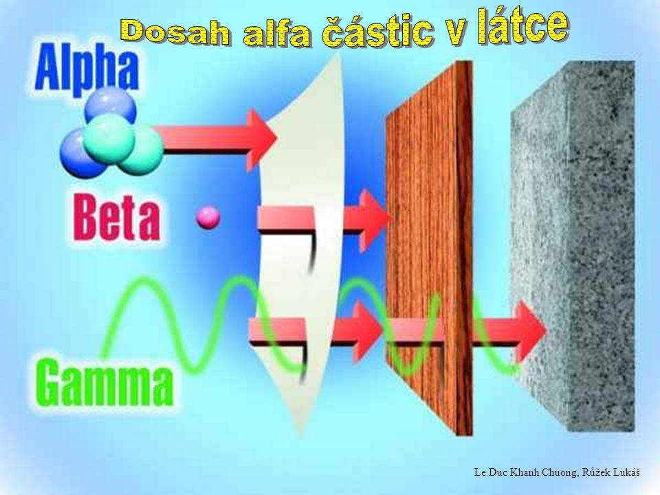 Dosah alfa částic v látce