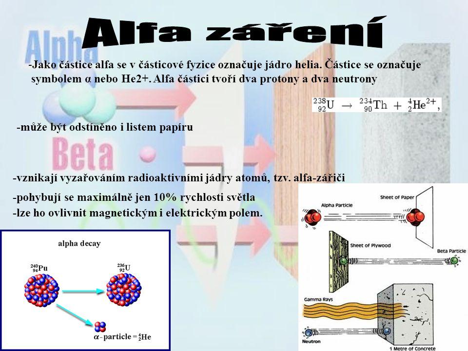Alfa záření -Jako částice alfa se v částicové fyzice označuje jádro helia. Částice se označuje.