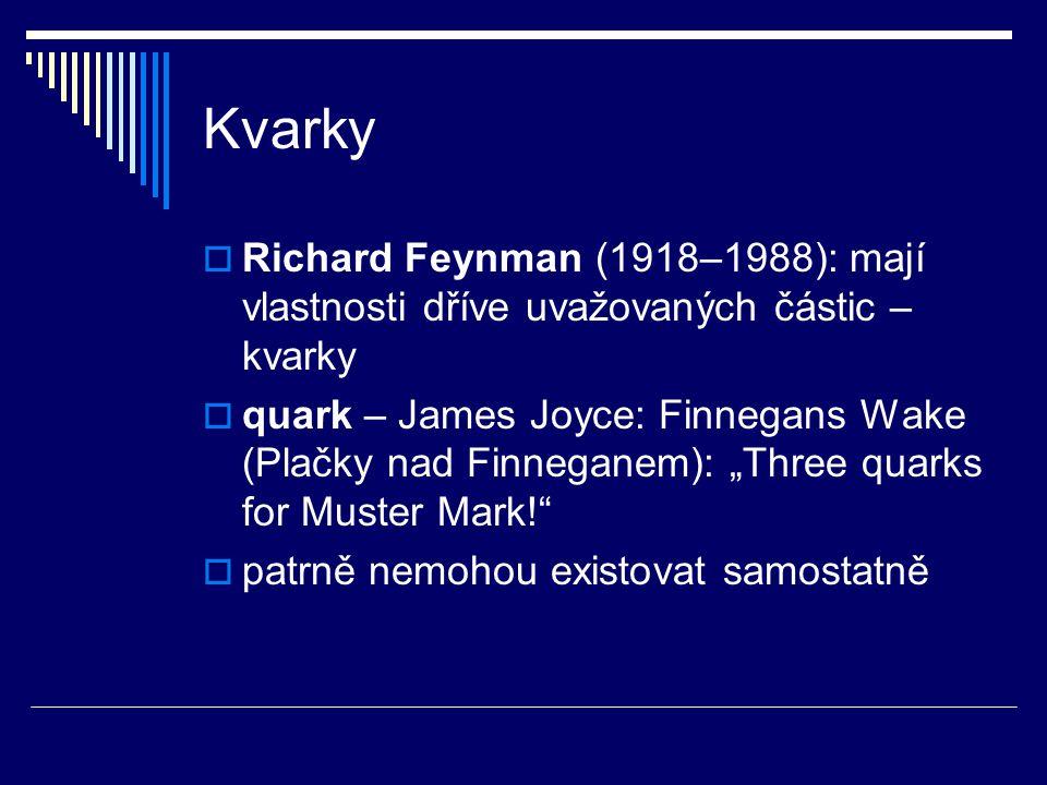 Kvarky Richard Feynman (1918–1988): mají vlastnosti dříve uvažovaných částic – kvarky.