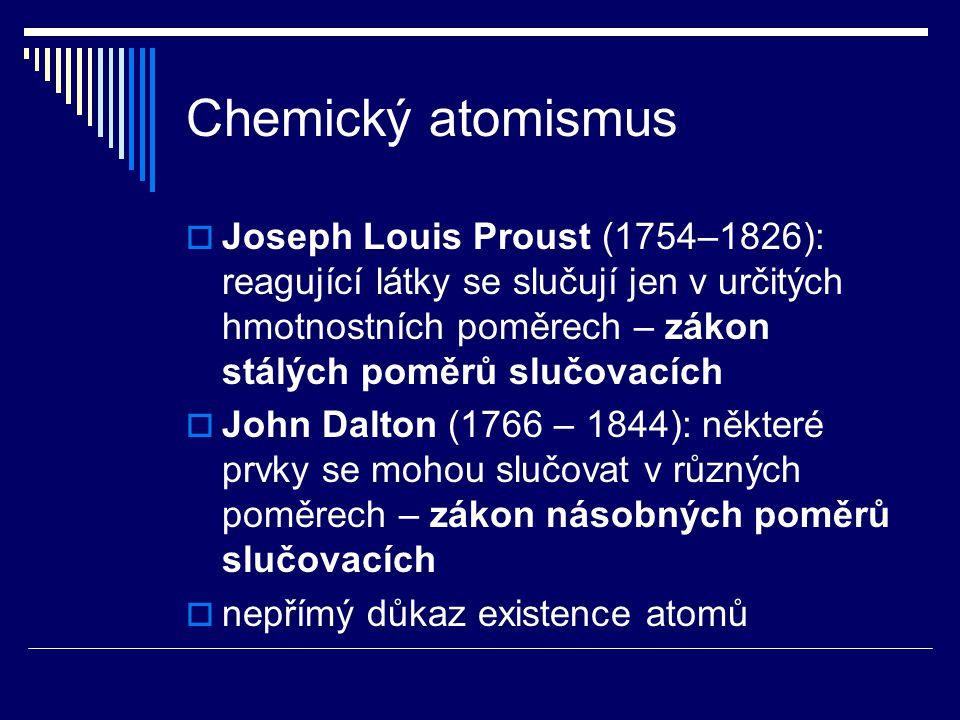 Chemický atomismus