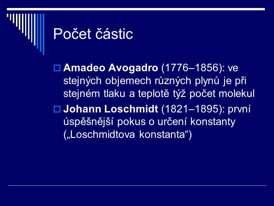 Počet částic Amadeo Avogadro (1776–1856): ve stejných objemech různých plynů je při stejném tlaku a teplotě týž počet molekul.