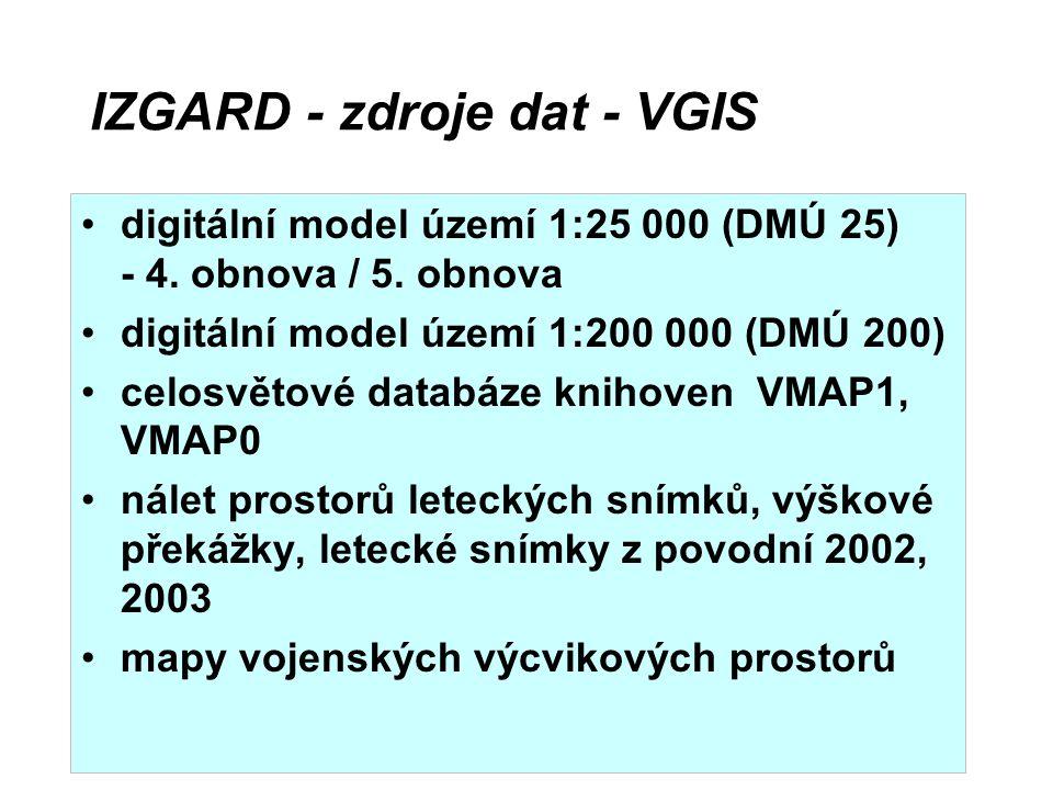 IZGARD - zdroje dat - VGIS