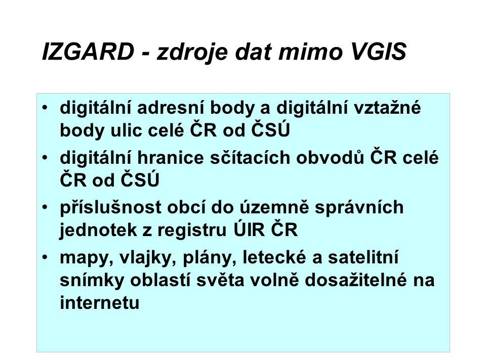 IZGARD - zdroje dat mimo VGIS