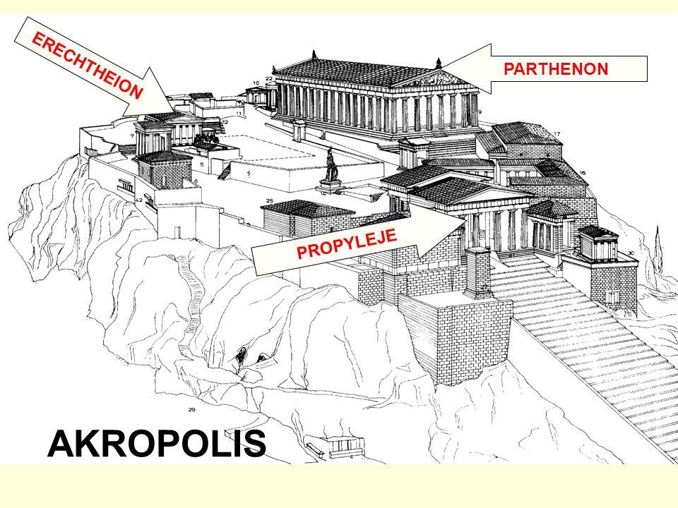 ERECHTHEION PARTHENON PROPYLEJE AKROPOLIS