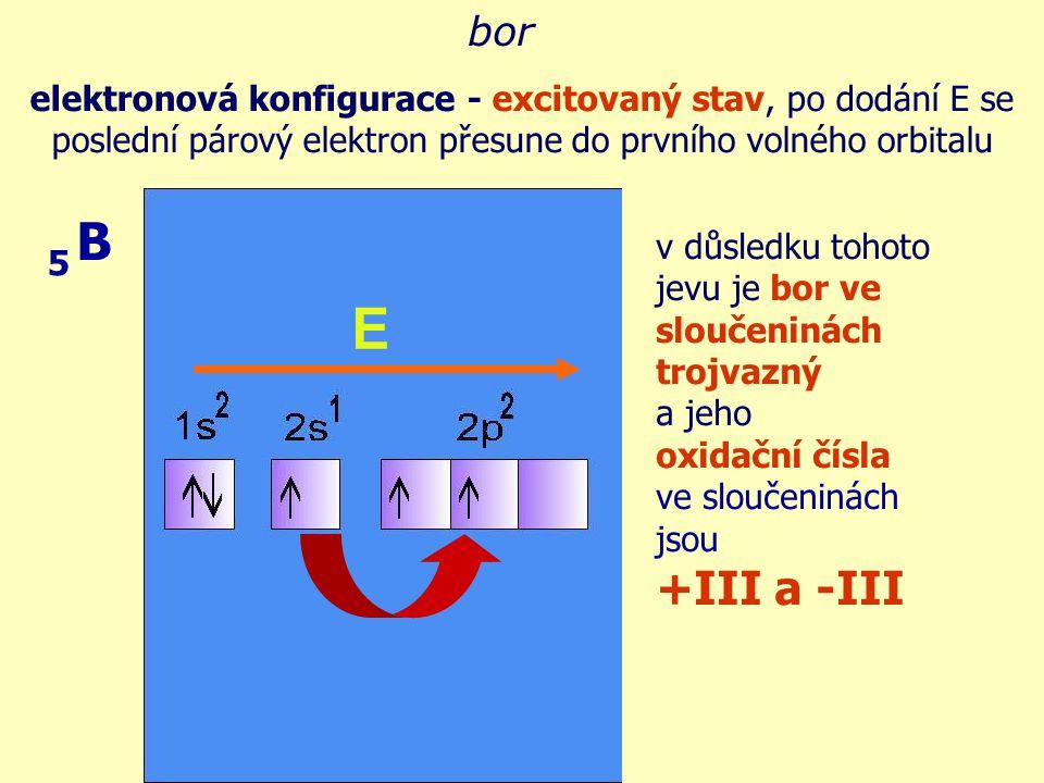 bor elektronová konfigurace - excitovaný stav, po dodání E se. poslední párový elektron přesune do prvního volného orbitalu.