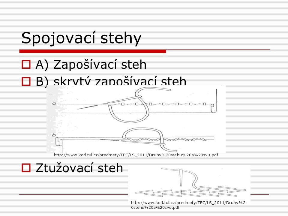 Spojovací stehy A) Zapošívací steh B) skrytý zapošívací steh