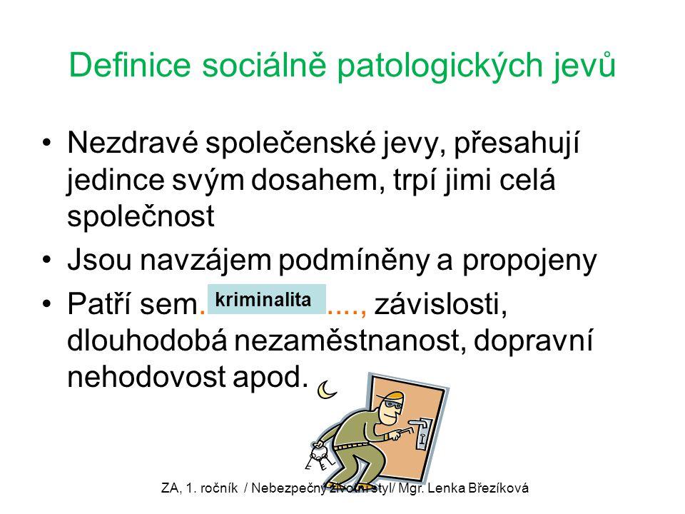 Definice sociálně patologických jevů