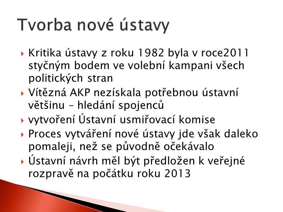 Tvorba nové ústavy Kritika ústavy z roku 1982 byla v roce2011 styčným bodem ve volební kampani všech politických stran.