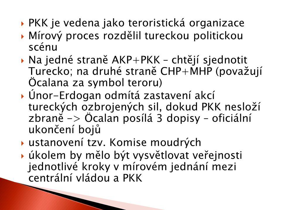 PKK je vedena jako teroristická organizace
