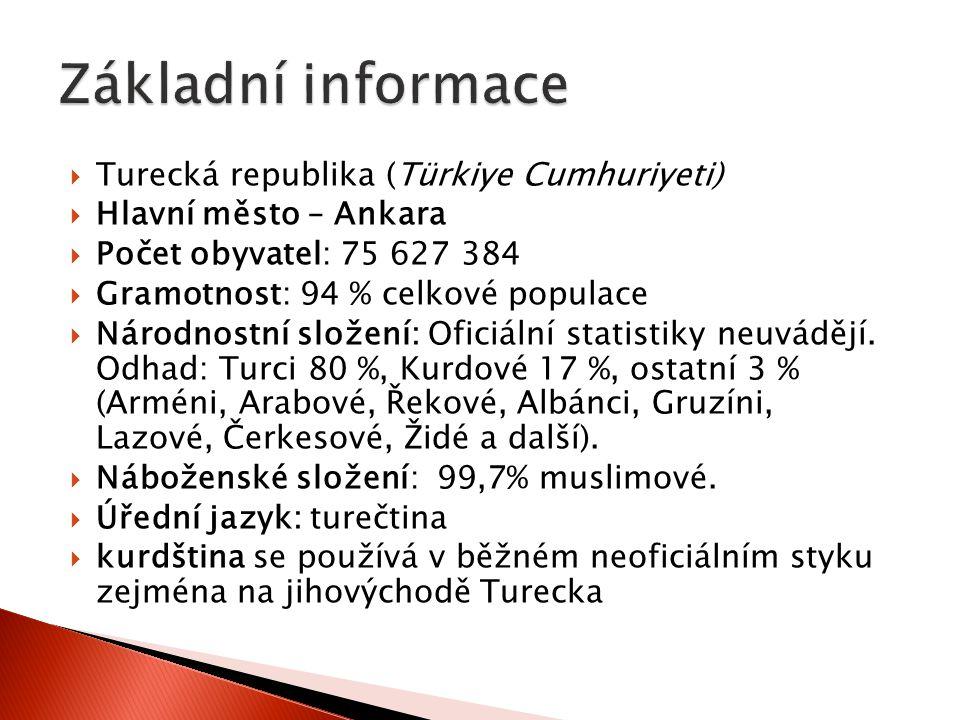 Základní informace Turecká republika (Türkiye Cumhuriyeti)