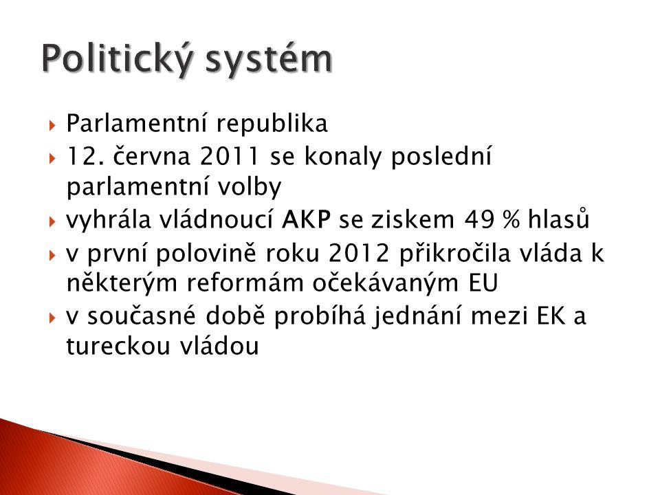 Politický systém Parlamentní republika