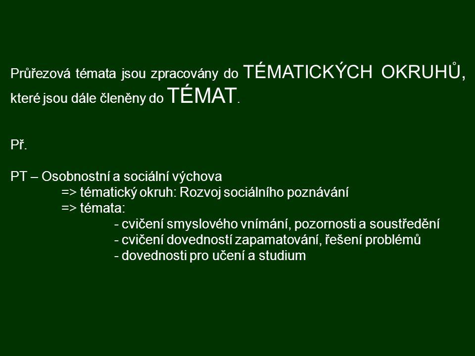 Průřezová témata jsou zpracovány do TÉMATICKÝCH OKRUHŮ, které jsou dále členěny do TÉMAT.