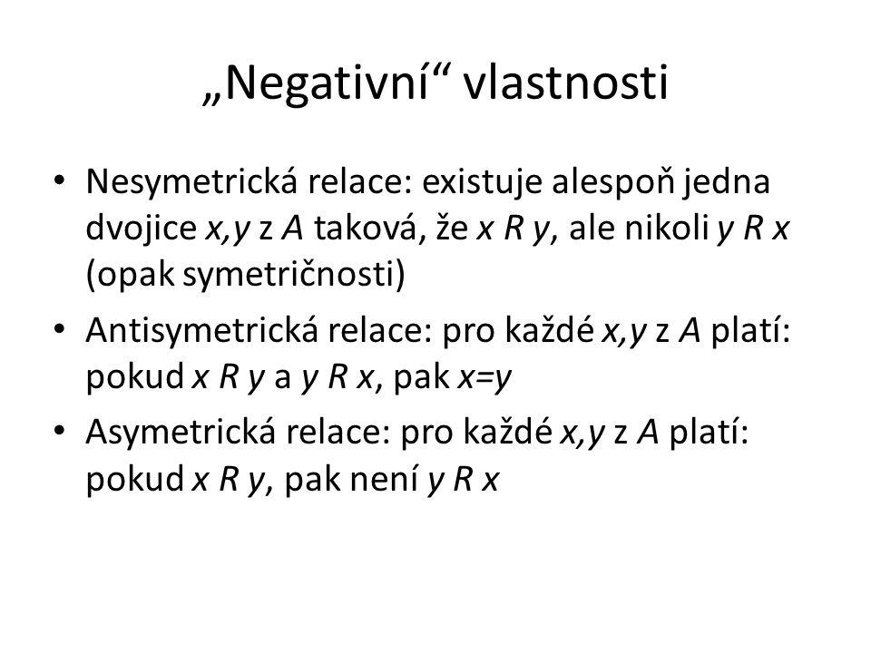 """""""Negativní vlastnosti"""