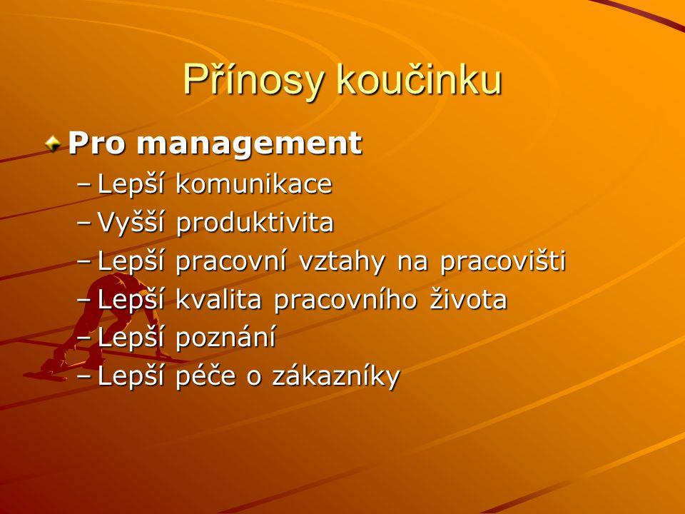 Přínosy koučinku Pro management Lepší komunikace Vyšší produktivita