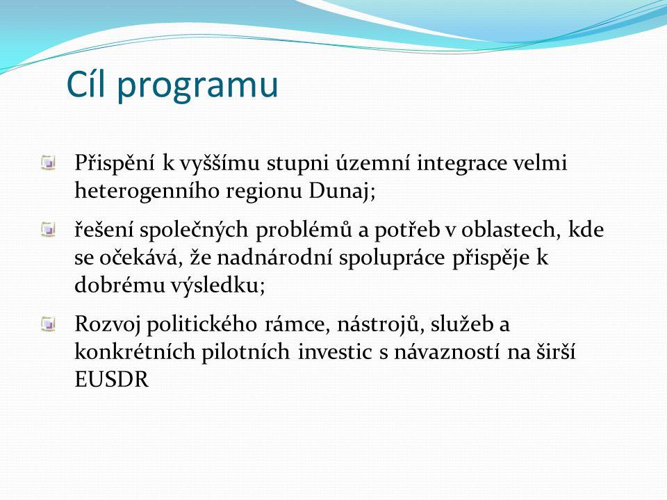 Cíl programu Přispění k vyššímu stupni územní integrace velmi heterogenního regionu Dunaj;