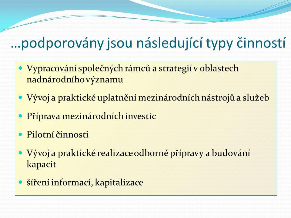 …podporovány jsou následující typy činností