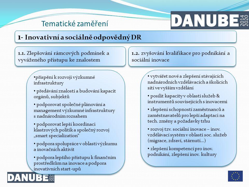 Tematické zaměření 1- Inovativní a sociálně odpovědný DR