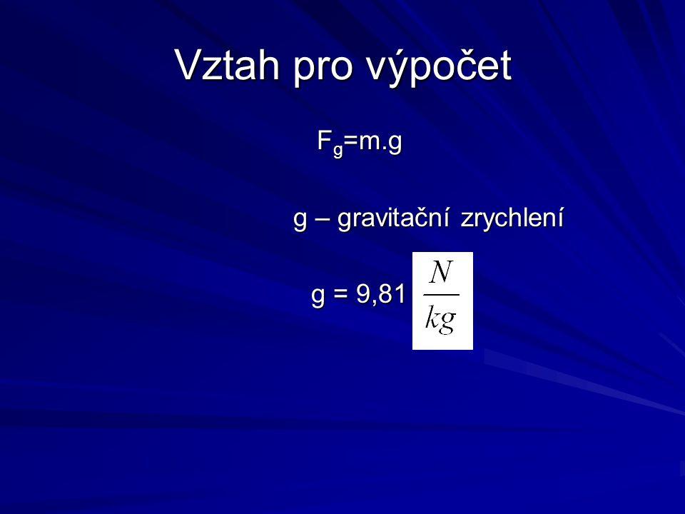 g – gravitační zrychlení