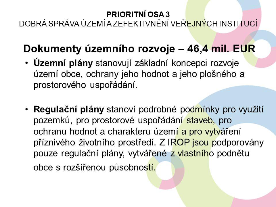 Dokumenty územního rozvoje – 46,4 mil. EUR