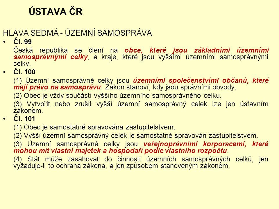 HLAVA SEDMÁ - ÚZEMNÍ SAMOSPRÁVA