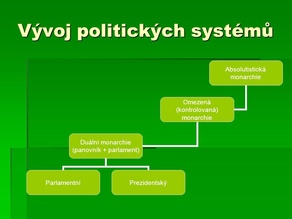 Vývoj politických systémů