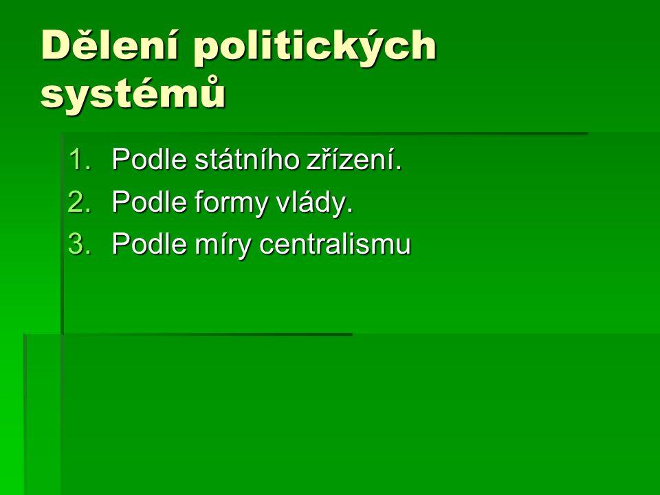 Dělení politických systémů