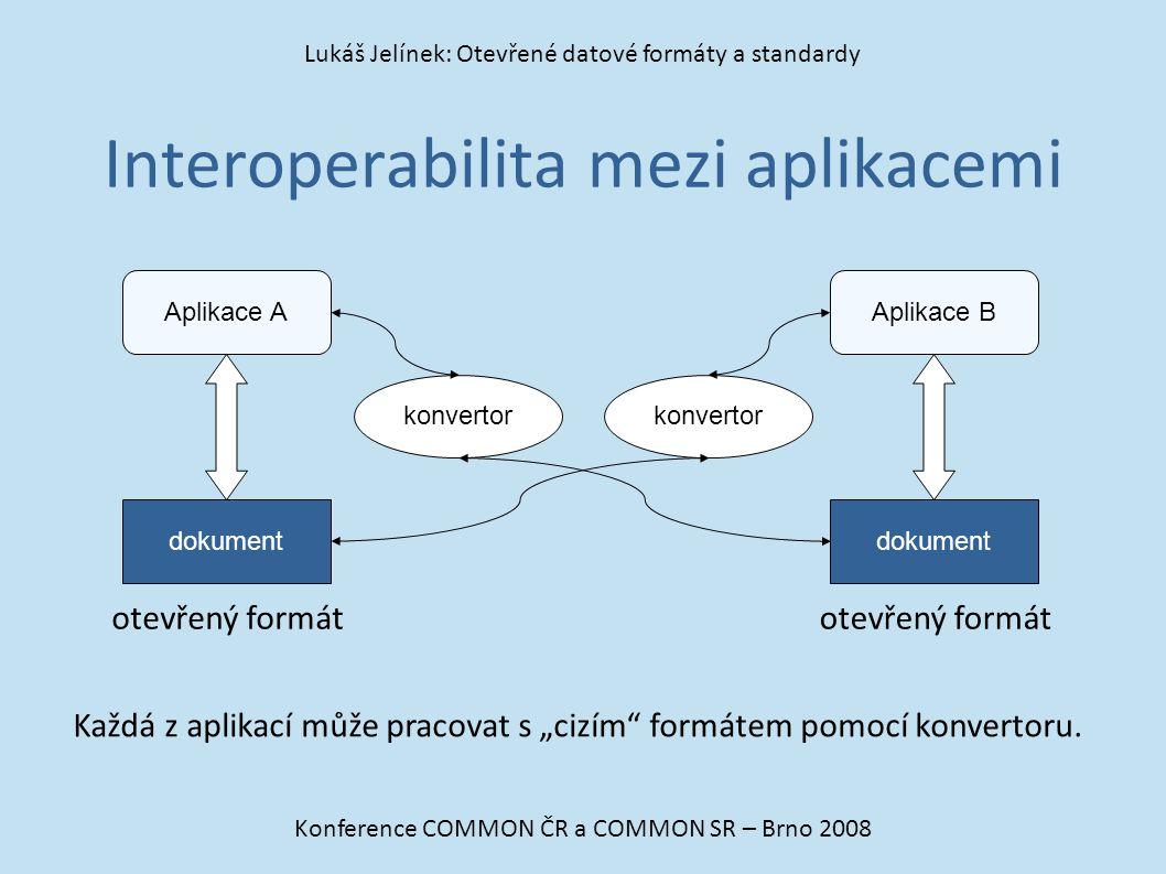 Interoperabilita mezi aplikacemi