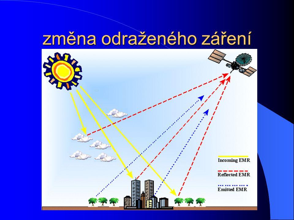 změna odraženého záření