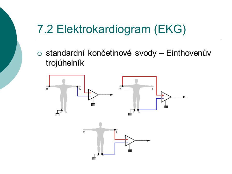 7.2 Elektrokardiogram (EKG)