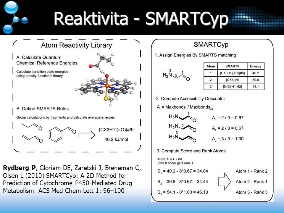 Reaktivita - SMARTCyp