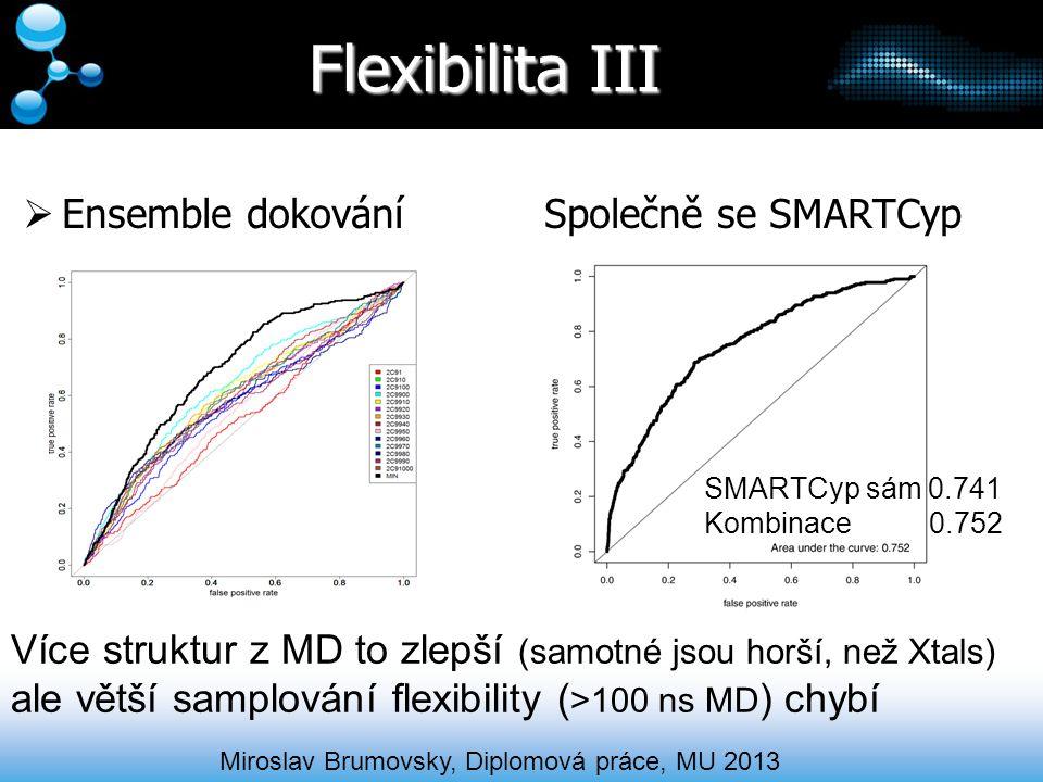 Flexibilita III Ensemble dokování Společně se SMARTCyp
