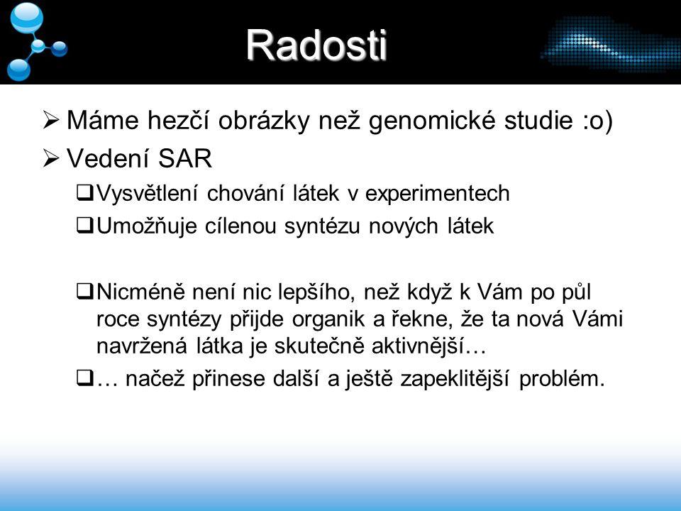 Radosti Máme hezčí obrázky než genomické studie :o) Vedení SAR