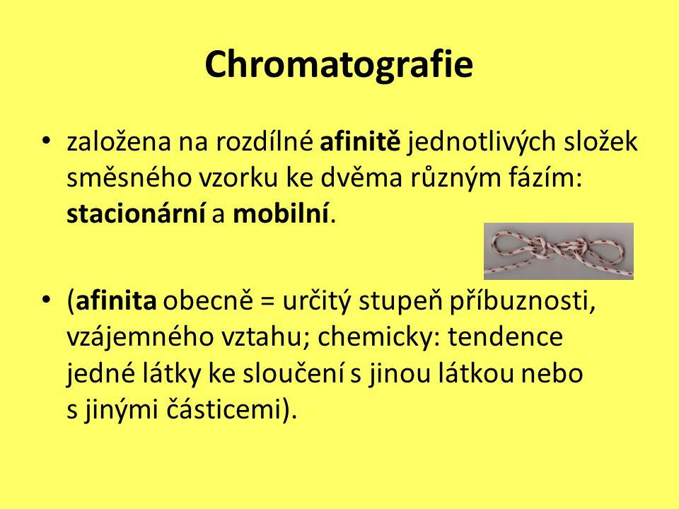 Chromatografie založena na rozdílné afinitě jednotlivých složek směsného vzorku ke dvěma různým fázím: stacionární a mobilní.
