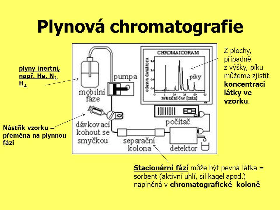 Plynová chromatografie